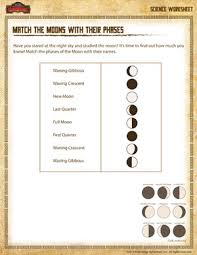 solar system printable u2013 phases of moon worksheet for 3rd grade