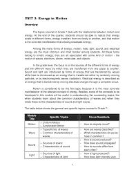 light energy experiments 4th grade q3 q4 teachers guide v1 0