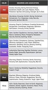 color psychology the complete guide for marketers table of