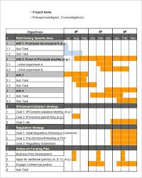 Excel Template For Gantt Chart Gantt Chart Excel Templates Free Word Form Pdf Creative Template