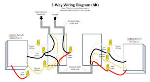 insteon 3 way switch u2013 alternate wiring u2013 bithead u0027s blog