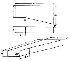 angles in oblique