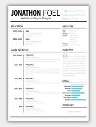 Resume And Cv Templates Creative Ideas Cv Resume Template Pretentious Design Amazing