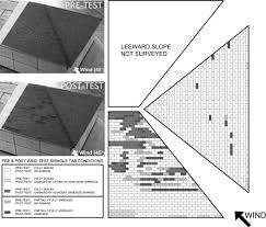 Shingling A Hip Roof The Influence Of Unsealing On The Wind Resistance Of Asphalt