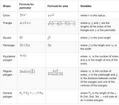 area vs perimeter difference and comparison diffen