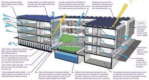 architectural layouts design of iit jodhpur on architizer
