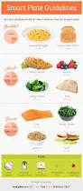 best 25 healthy eating plate ideas on pinterest healthy plate