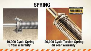 garage door torsion springs home depot on garage door springs for