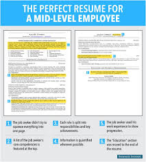Job Resume Key Points by Professional Resume Home Facebook
