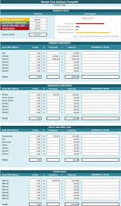Cost Analysis Excel Template Cost Analysis Template Cost Analysis Tool Spreadsheet