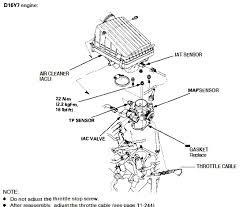 1991 honda civic fuse for crank sensor 100 images 100 srs