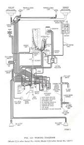 64 cj5 ignition wiring diagram wiring diagrams
