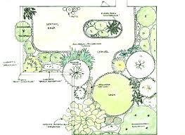 small garden design templates the garden inspirations