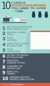 the most awesome as well as interesting kitchen design mistakes