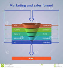 sales funnel template for your business presentation stock