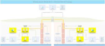 part 8 u2013 windows server 2012 r2 ad fs u2013 federated web sso