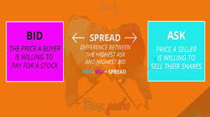 bid ask price how to bid ask price and spread in forex trading market