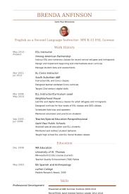 Ged Resume Esl Instructor Resume Samples Visualcv Resume Samples Database