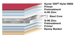 kynar 500 smooth metal pro roofing
