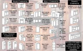 Kitchen Base Cabinets Sizes Base Cabinet Depth 18 Roselawnlutheran