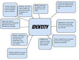 identity map identity underneath the mask