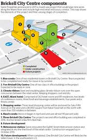 City Of Miami Zoning Map by City In A City Brickell City Centre Set To Transform Downtown