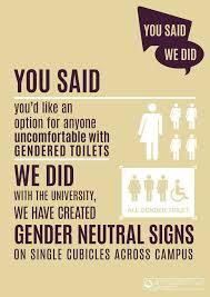 Scottish Bathroom Signs Transgender Toilets U0027 Open At University Uk News Express Co Uk