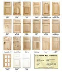 Styles Of Kitchen Cabinet Doors Kitchen Cabinets Color Selection Cabinet Colors Choices 3 Day