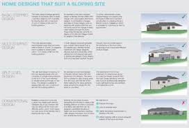 steep hillside house plans corglife up slope home designs three 100 sloping lot house plans 2 bedroom vacation getaway down slope free ste slope house plans