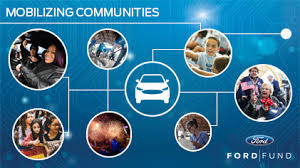 ford corporate ford motor company company information ford com