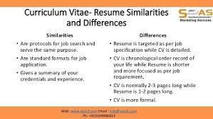 cv vs resume the differences cv vs resume difference yralaska