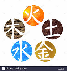 five elements in feng shui fire wood water earth and metal