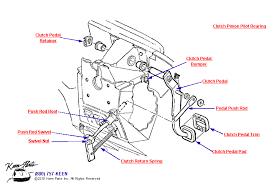 1971 corvette parts keen corvette parts diagrams
