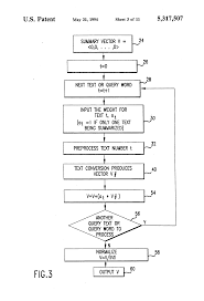 Sample Resume Objectives Construction Management by Patent Us5317507 Method For Document Retrieval And For Word