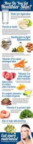 how to get clear skin vitamins for healthy skin the real food