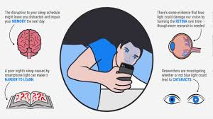 what does blue light filter do protect your eyes from blue light from phone display at night