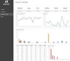 timesheet management template excel timesheet template adnia
