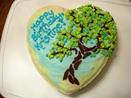 birthday cake decorating creativelyus