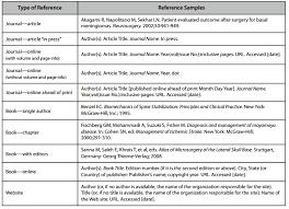 author guidelines neurosurgery oxford academic