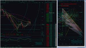 lexus tv wiki altcoin and bitcoin trading chat and archive 2017 feb 22 page2