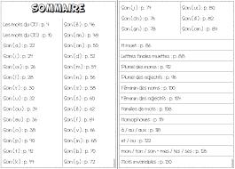 cahier de sons CE2 sommaire complet  Lutin Bazar