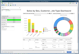 qb power hour quickbooks enterprise advanced reporting resources