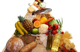 gluten free diet plan and recipes for healthy weight loss