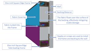 fabricmate wall finishing solutions homes fabricmate advantage fabricmate systems inc