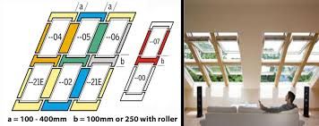 Roof Window Blinds Cheapest Fitting A Velux Roof Window Or Keylite Rooflite Or Roto Skylight
