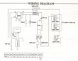 chinese dirt bike wiring diagram pit bike wiring diagram electric