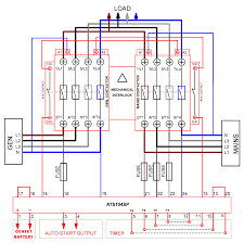 generator control panel wiring diagram download wiring diagram