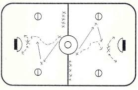 hockey teaching games for understanding