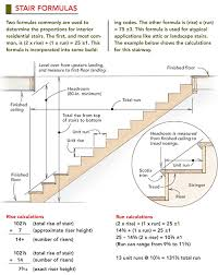 What Is Standard Handrail Height Framing A Staircase Fine Homebuilding