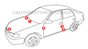 nissan paint code locations touch up paint automotivetouchup